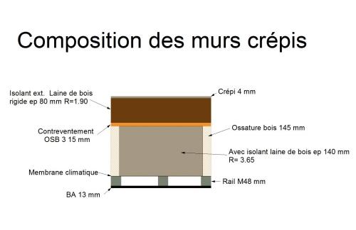 maison ossature bois ecovert habitat. Black Bedroom Furniture Sets. Home Design Ideas